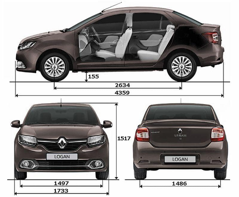 Технические характеристики Renault Logan